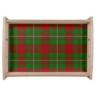 Bandeja Tela escocesa roja y verde de MacGregor de tartán