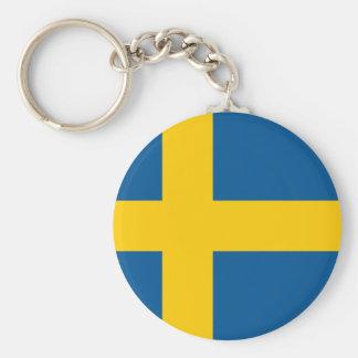Bandera del llavero de Suecia