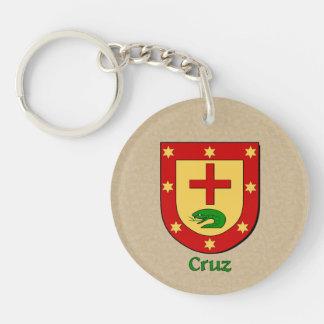 Bandera española y escudo histórico de Cruz