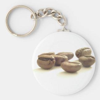 Beans By Ben Llavero Redondo Tipo Chapa