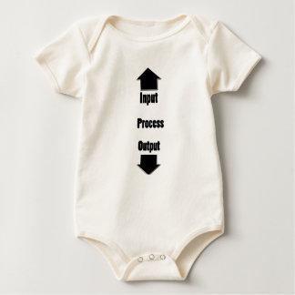 Bebé de proceso de la entrada-salida body para bebé