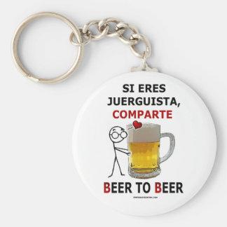 Beer2Beer Llavero Redondo Tipo Chapa