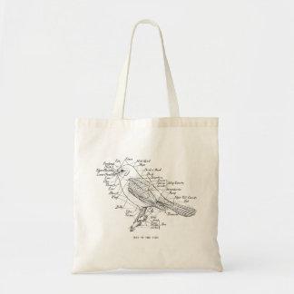 Bolso De Tela Anatomía del vintage de un ejemplo del pájaro