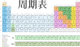 Accesorios tabla peridica zazzle bolso de tela gigante tabla peridica japonesa urtaz Image collections