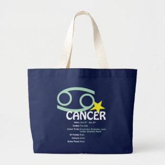 Bolso De Tela Gigante Tote de la oscuridad de los rasgos del cáncer