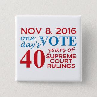 Botón cuadrado del VOTO 2016