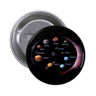 Botón de los planetas de la Sistema Solar