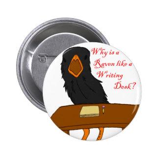 Botón del escritorio pins