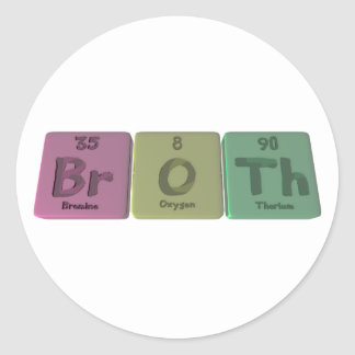 Broth-Br-O-Th-Bromine-Oxygen-Thorium.png Etiquetas Redondas