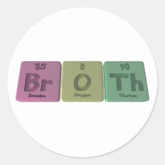 Broth-Br-O-Th-Bromine-Oxygen-Thorium.png Pegatina Redonda