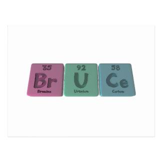 Bruce como cerio del uranio del bromo tarjetas postales