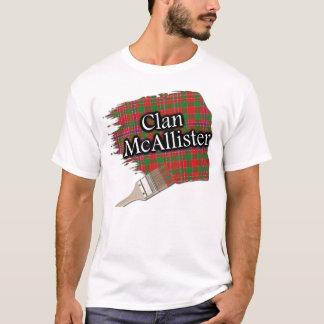 Camisa escocesa de la pintura del tartán de