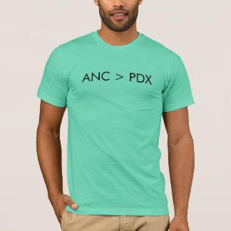 CAMISETA ANC > PDX
