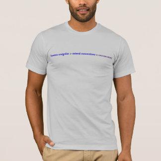 Camiseta Caso de éxito faltado de las conexiones