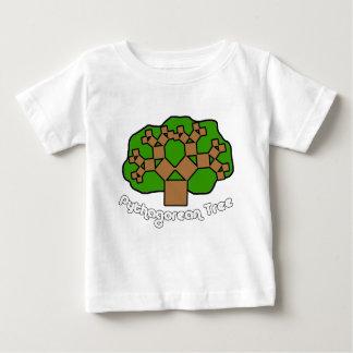 Camiseta De Bebé Pythagorean Tree