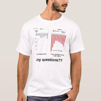 Camiseta del déficit federal de Obama