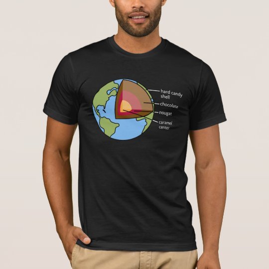 Camiseta Diagrama de la tierra