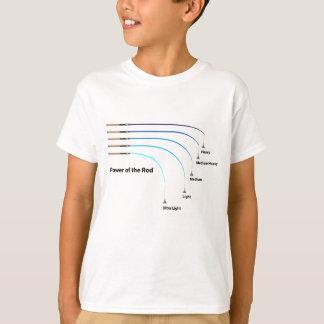 Camiseta Poder del diagrama de las características de la