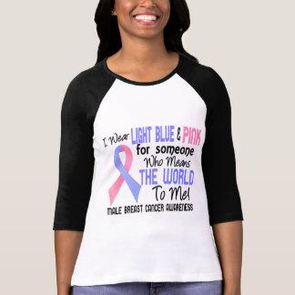 Camiseta Significa el mundo a mí cáncer de pecho de 2