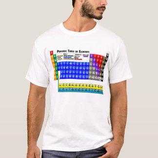 Camiseta Tabla de elementos periódica