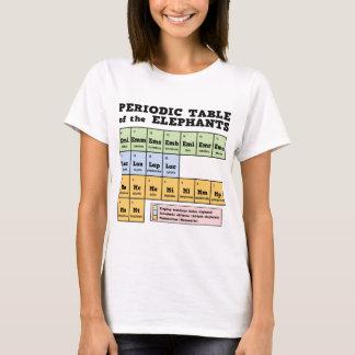 Camiseta Tabla periódica de los elefantes