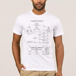 Camiseta Und Zeit de Martin Heidegger Sein