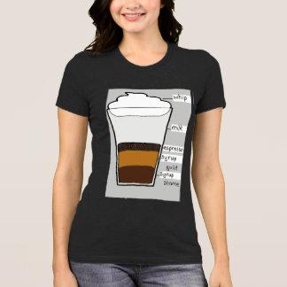 Camiseta Vergüenza de la culpabilidad del jarabe del azote