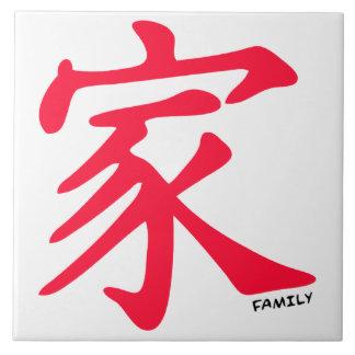 Carácter chino rojo de la familia del escarlata azulejo cuadrado grande
