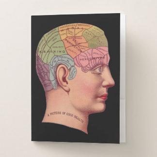 Carpeta Con Bolsillos Poster antiguo de la cabeza de la frenología