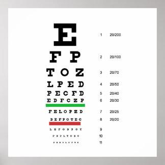 carta de la visión del ojo de Snellen para el ofta Póster