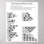 Carta de las letras y de los números del código Mo Impresiones