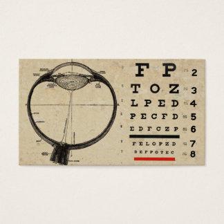 Carta de ojo de las tarjetas de visita del