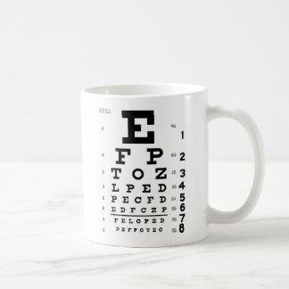 Carta de ojo taza de café