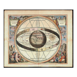 Carta de sistema Ptolemaic (1660) Poster