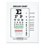 Carta de Snellen (prueba médica de la agudeza Comunicado
