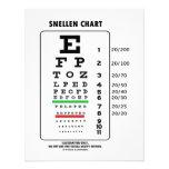 Carta de Snellen (prueba médica de la agudeza visu Comunicado