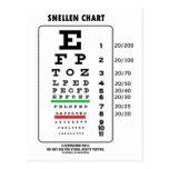 Carta de Snellen (prueba médica de la agudeza visu Tarjetas Postales