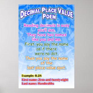 Carta del poema = del poster/del ancla del valor