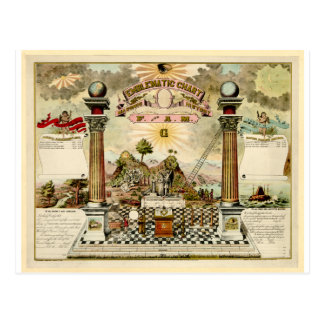 Carta emblemática masónica del Freemason Postales