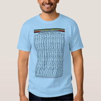 Carta etíope del alfabeto del Amharic de la Camiseta
