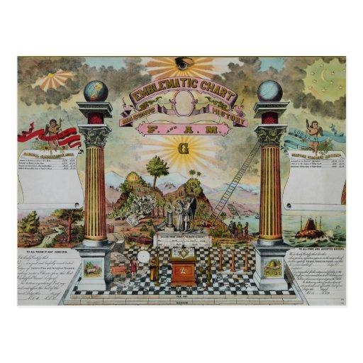 Carta masónica 2 tarjetas postales