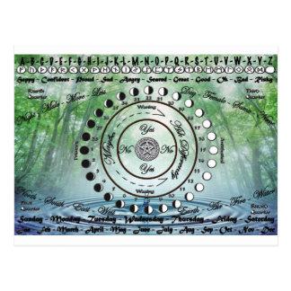 Carta pagana del péndulo de Wiccan Postal