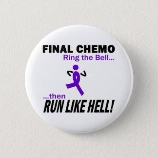 Chapa Redonda De 5 Cm Chemo final corre mucho - la cinta violeta