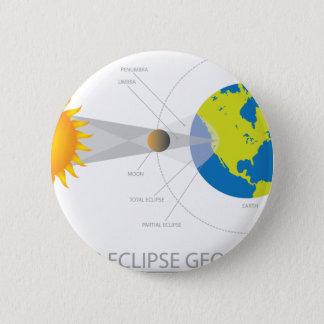 Chapa Redonda De 5 Cm Ejemplo de la geometría del eclipse solar