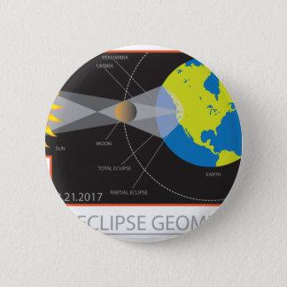 Chapa Redonda De 5 Cm Geometría del eclipse solar 2017 a través de las