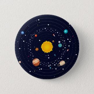 Chapa Redonda De 5 Cm Planetas de la Sistema Solar