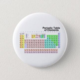 Chapa Redonda De 5 Cm Tabla de elementos periódica