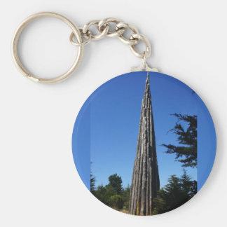 Chapitel - llavero de San Francisco, California #2