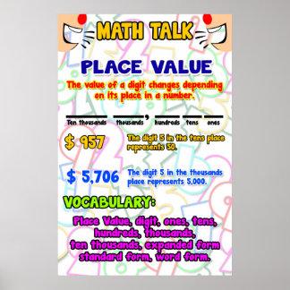 Charla de la matemáticas del valor de lugar = impresiones