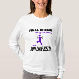 Chemo final corre mucho - la cinta violeta camiseta